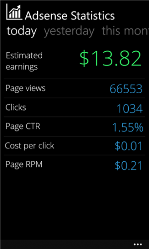 adsense statitics wp yday